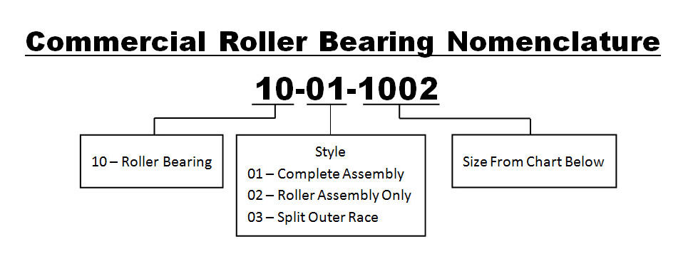 commercial roller bearing