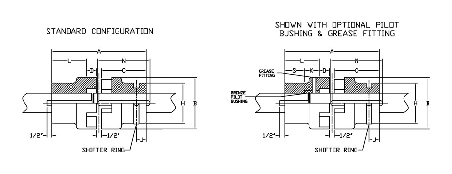 rigid jaw clutch coupling diagram