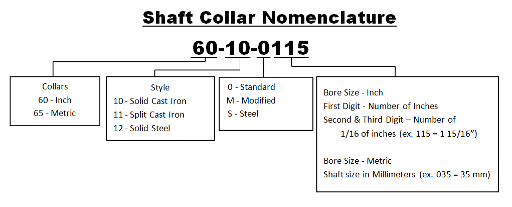 shaft collar nomenclature